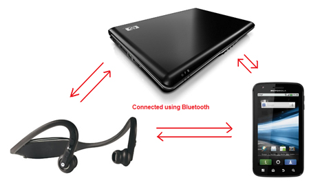 how to fix bluetooth device connection problem on your laptop. Black Bedroom Furniture Sets. Home Design Ideas